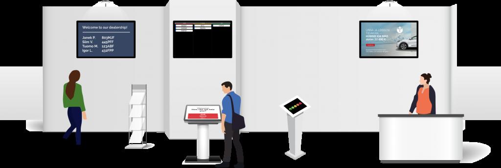 digital dealership showroom